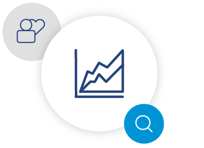 Business Intelligence: Interaktive Darstellungsform