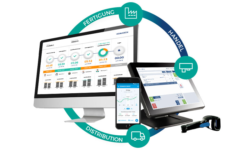 comarch partner digitalsierung handel fertigung