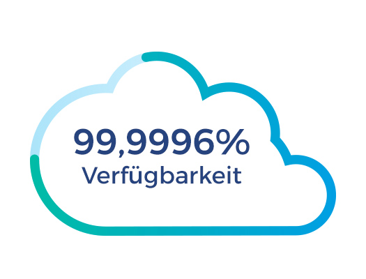 Comarch POWER Cloud Maximale Verfügbarkeit