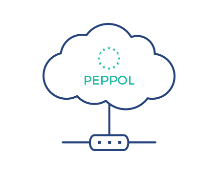 PEPPOL E-Invoicing
