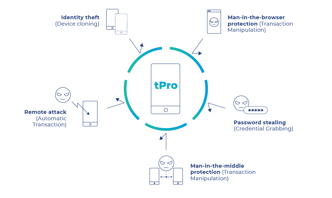tpro mobile software