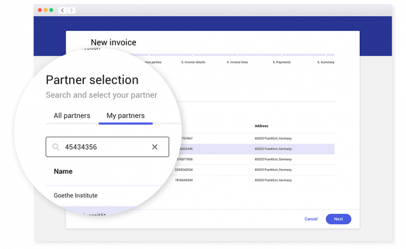 Vorteile E-Invoicing Cloud